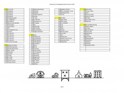 lijst indeling Koningsdag braderie website 2019 2-1