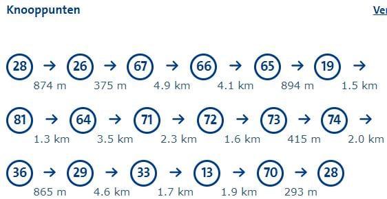 Koningstocht route knooppunten
